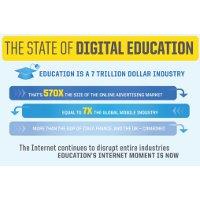La educación del futuro es digital